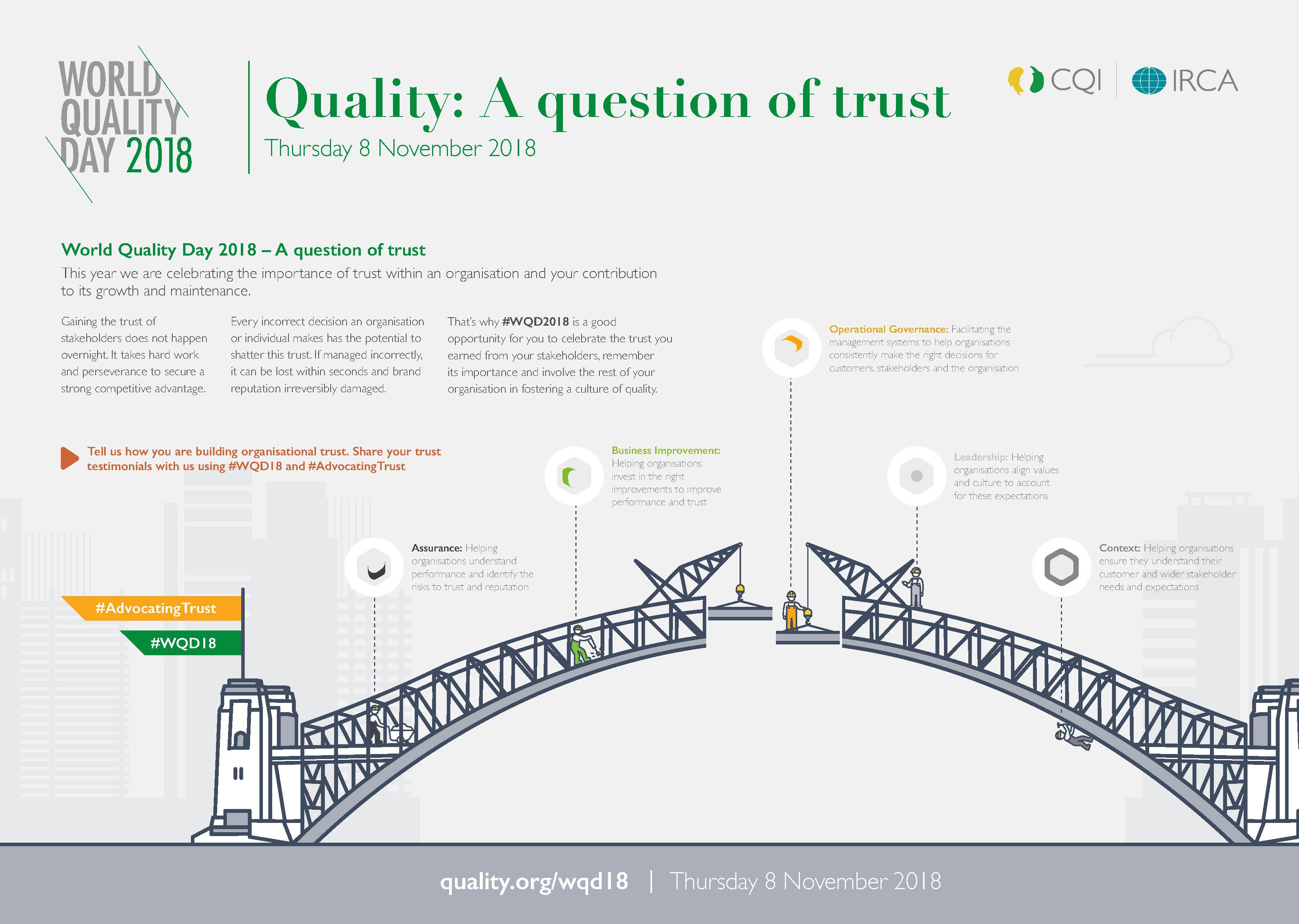 World Quality Day 2018